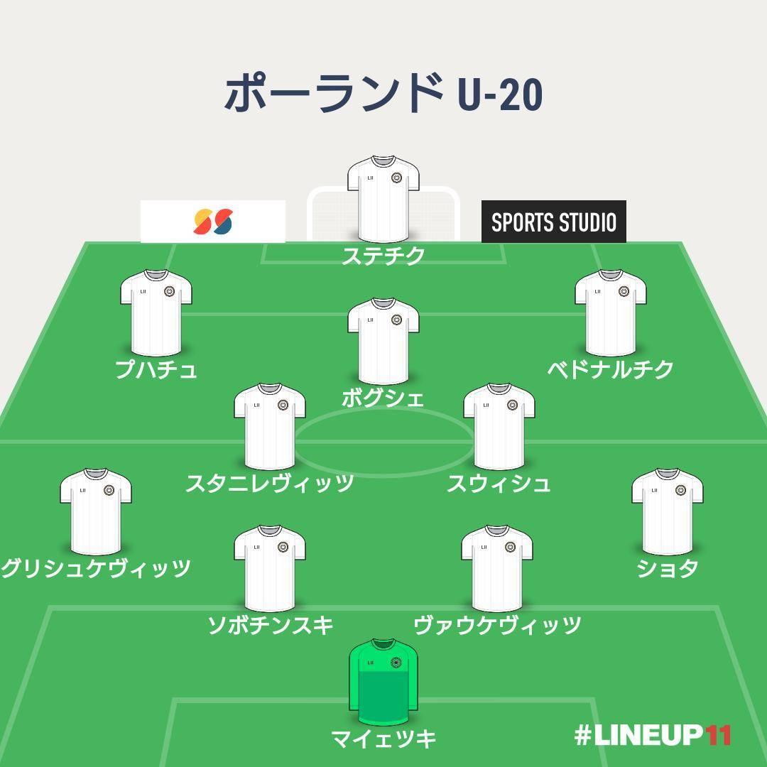 f:id:youngfootball:20190513224532j:plain