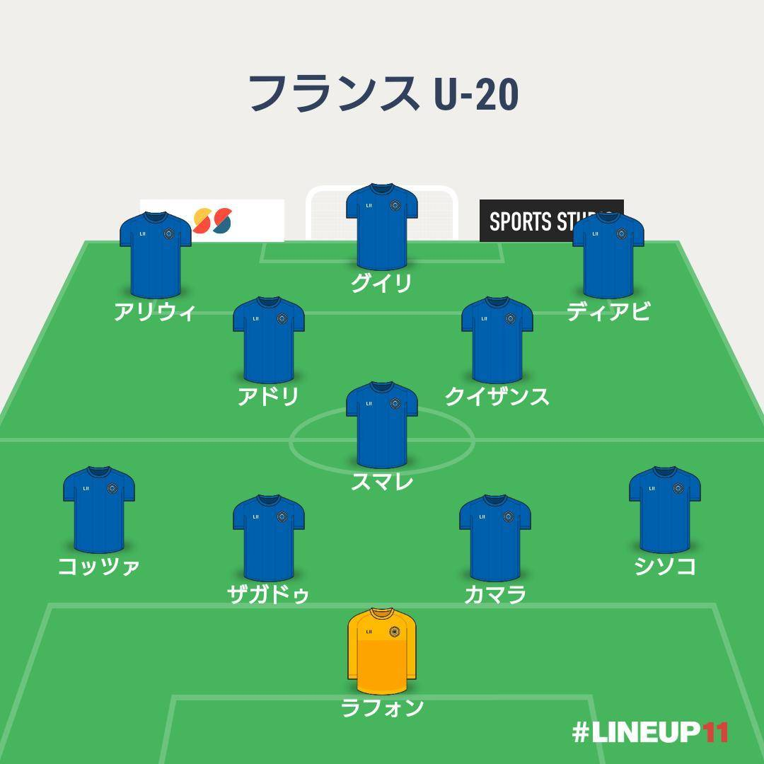 f:id:youngfootball:20190514230516j:plain