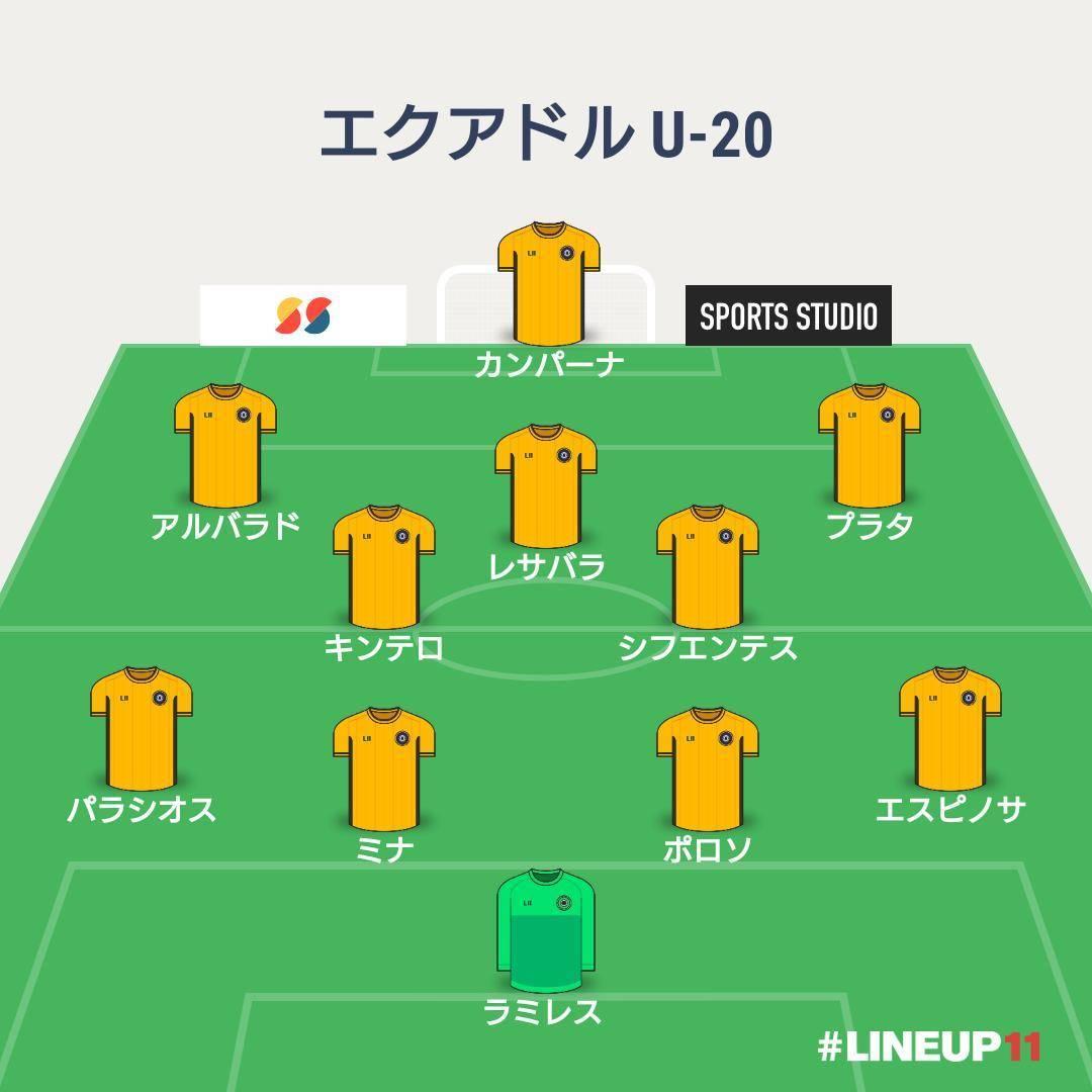 f:id:youngfootball:20190517233628j:plain