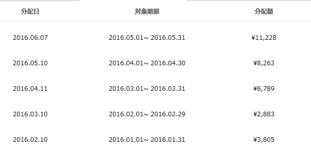 f:id:yourlifehack:20160617005102p:plain