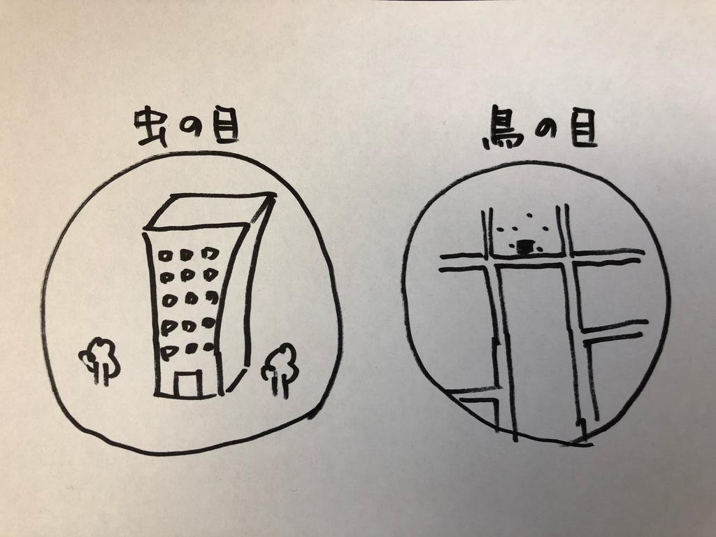 f:id:yourmystar_engineer:20180904140602j:plain