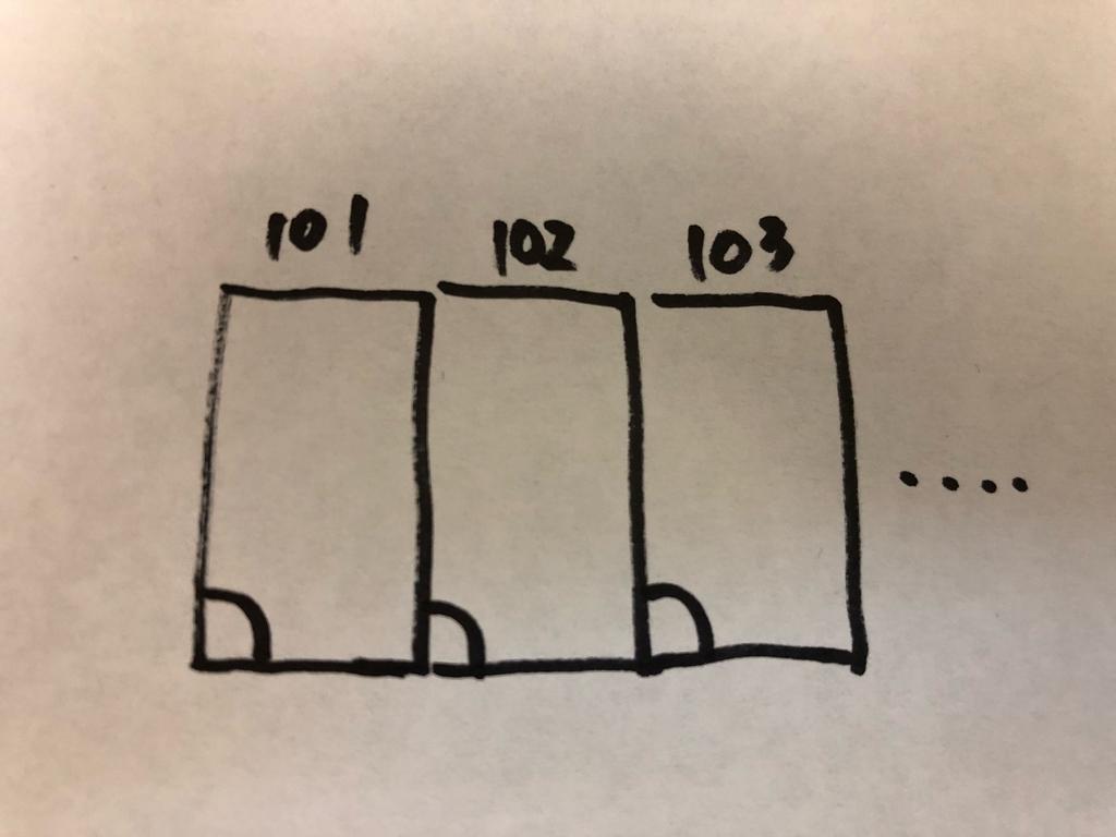 f:id:yourmystar_engineer:20180904144525j:plain