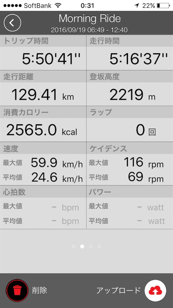 f:id:youscyclecabin118:20160921003125p:image