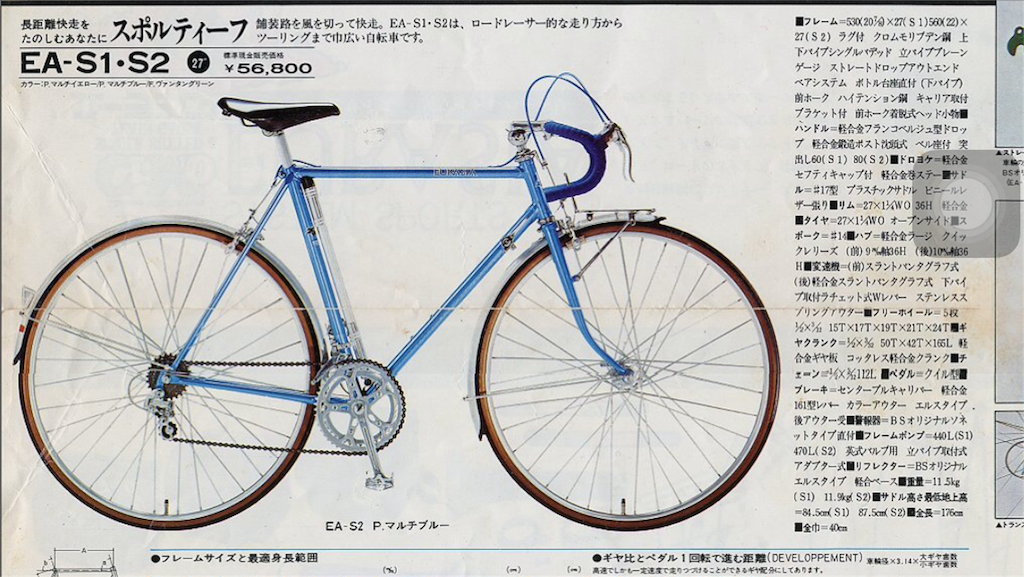 f:id:youscyclecabin118:20161017231158p:image