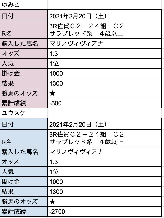 f:id:youyumi:20210222181151p:plain