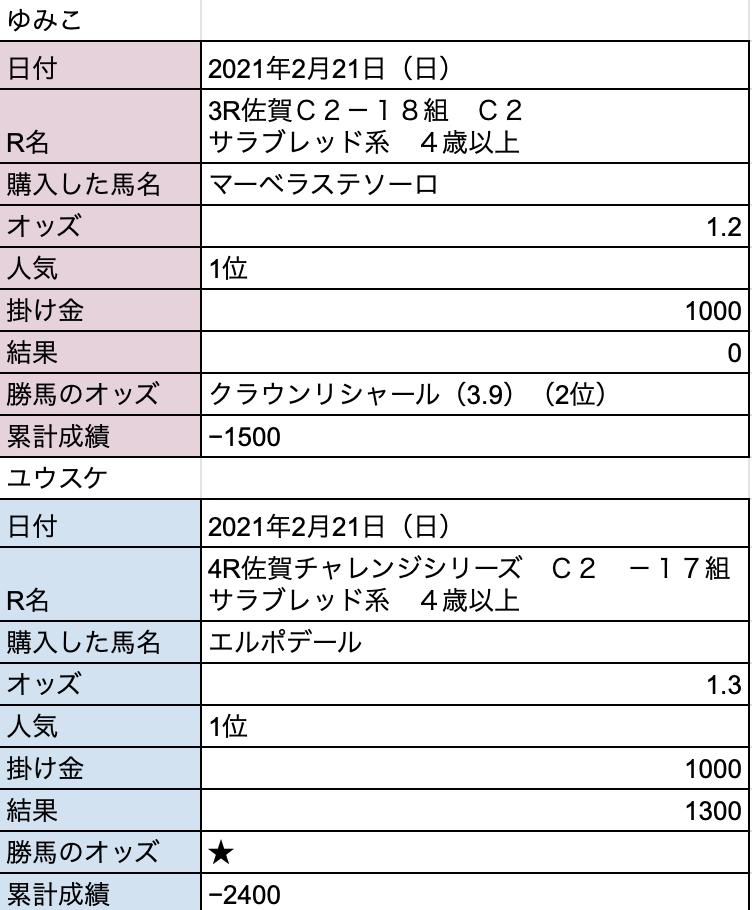 f:id:youyumi:20210222181211p:plain