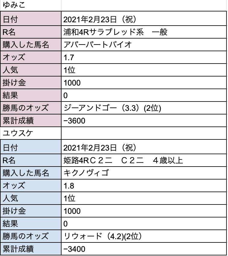 f:id:youyumi:20210224114304p:plain