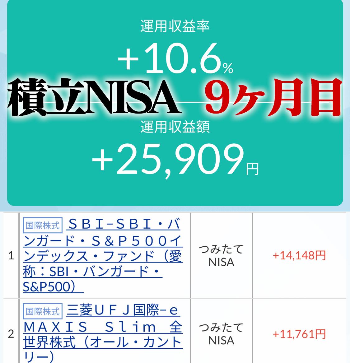 f:id:youyumi:20210302165513j:plain