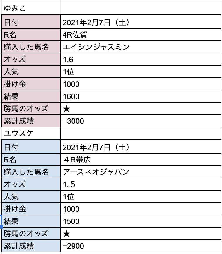 f:id:youyumi:20210303094351p:plain