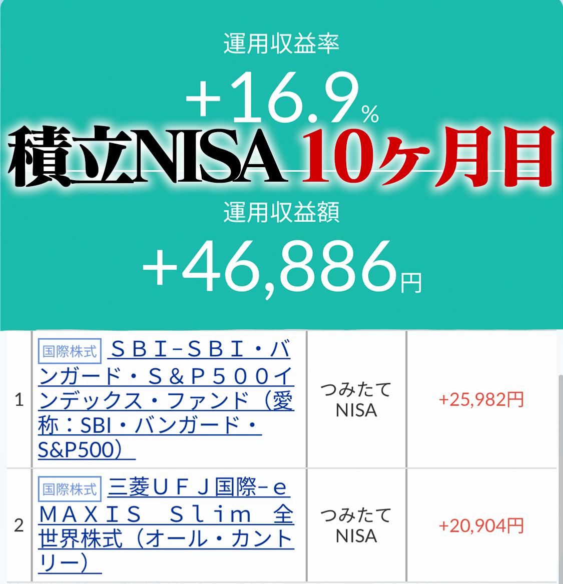 f:id:youyumi:20210408082549j:plain
