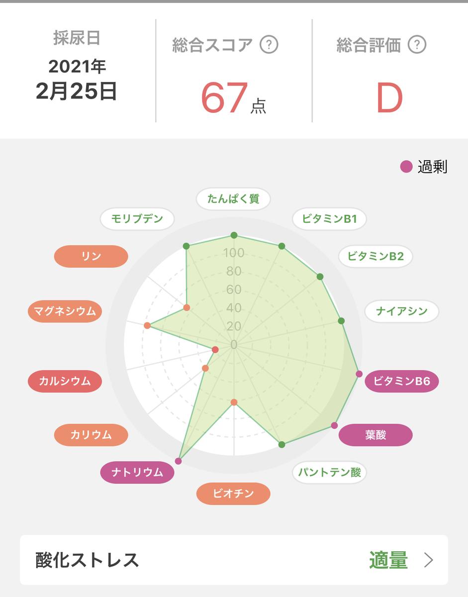 f:id:youyumi:20210729112309j:plain