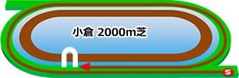 f:id:youzoukun:20200113225640p:plain