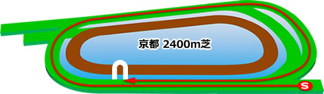 f:id:youzoukun:20200114091826p:plain