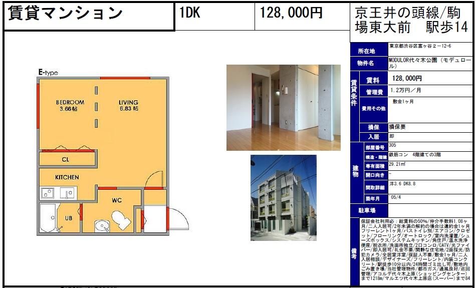 f:id:yoyogiuehararealestate:20160622110651j:plain