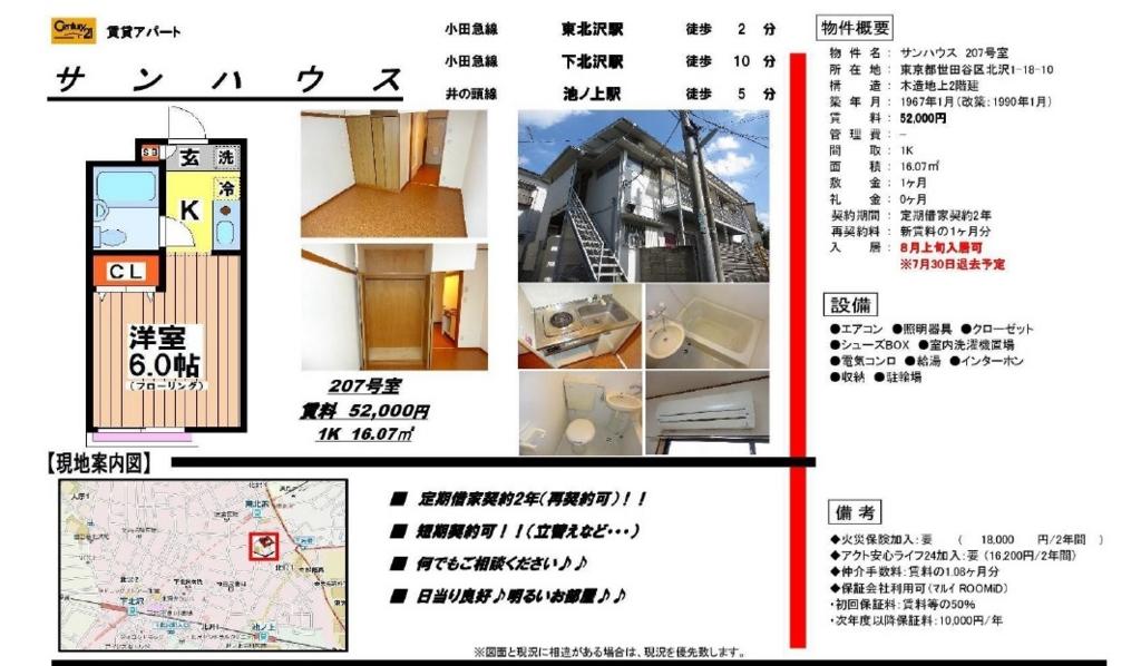 f:id:yoyogiuehararealestate:20160622110828j:plain