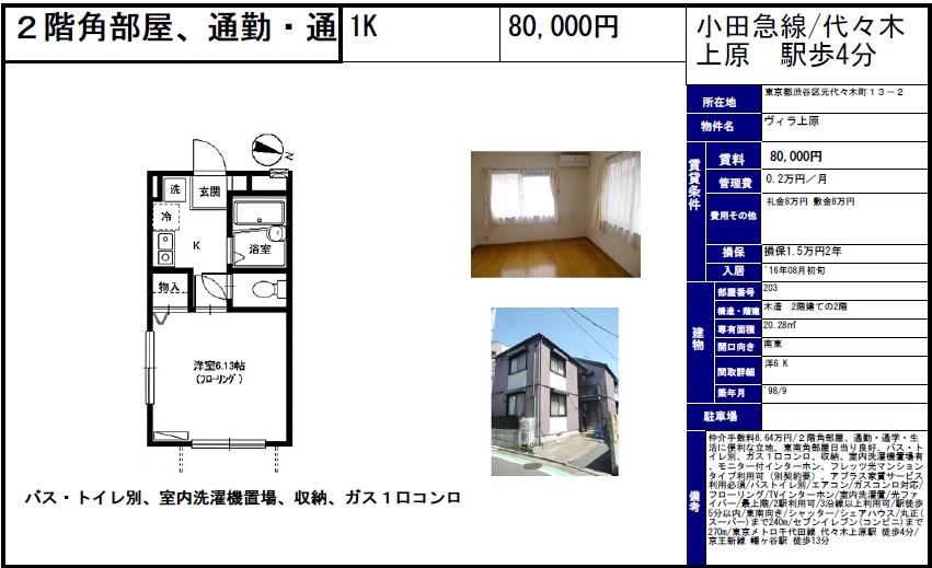f:id:yoyogiuehararealestate:20160628091401j:plain