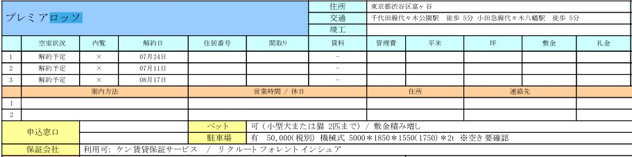 f:id:yoyogiuehararealestate:20160630093537j:plain