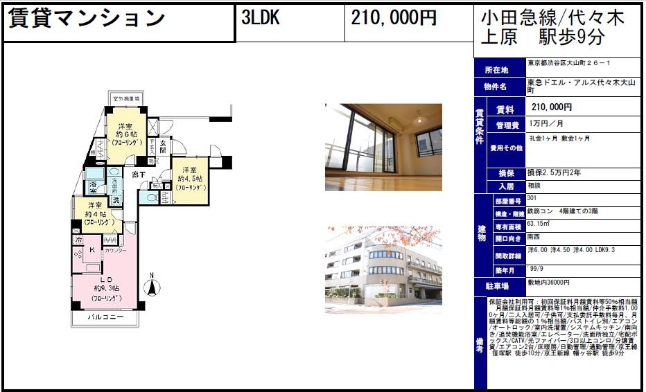 f:id:yoyogiuehararealestate:20160706102433j:plain