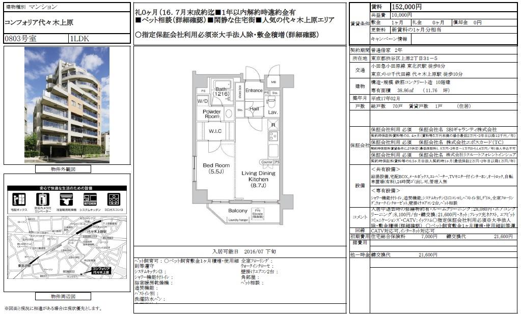 f:id:yoyogiuehararealestate:20160713102130j:plain