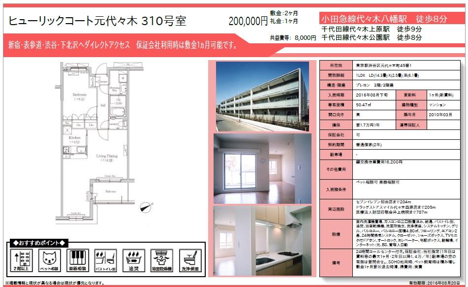 f:id:yoyogiuehararealestate:20160721111829j:plain