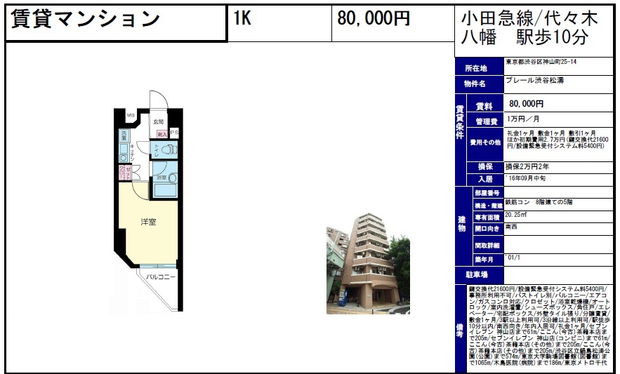 f:id:yoyogiuehararealestate:20160722090609j:plain