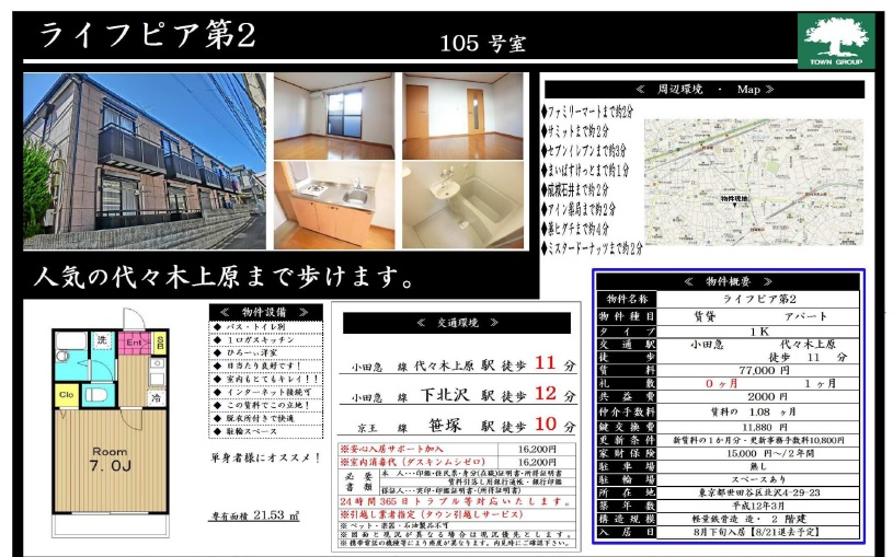 f:id:yoyogiuehararealestate:20160725090024j:plain