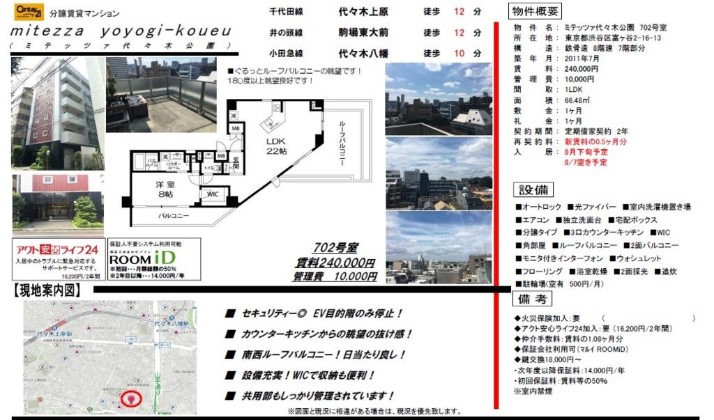 f:id:yoyogiuehararealestate:20160726204943j:plain
