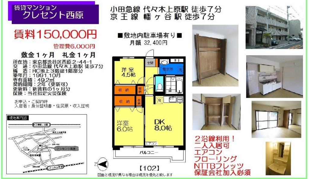 f:id:yoyogiuehararealestate:20160726205051j:plain