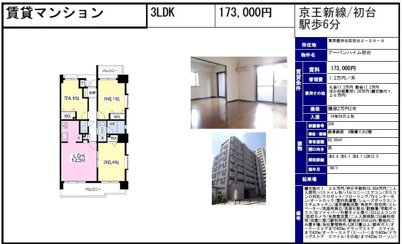 f:id:yoyogiuehararealestate:20160728091150j:plain