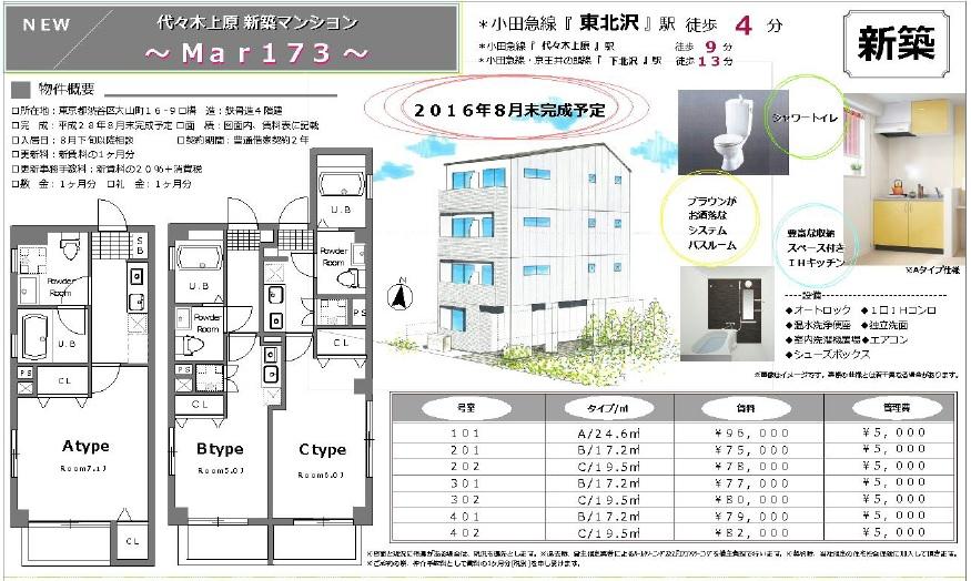 f:id:yoyogiuehararealestate:20160802143741j:plain