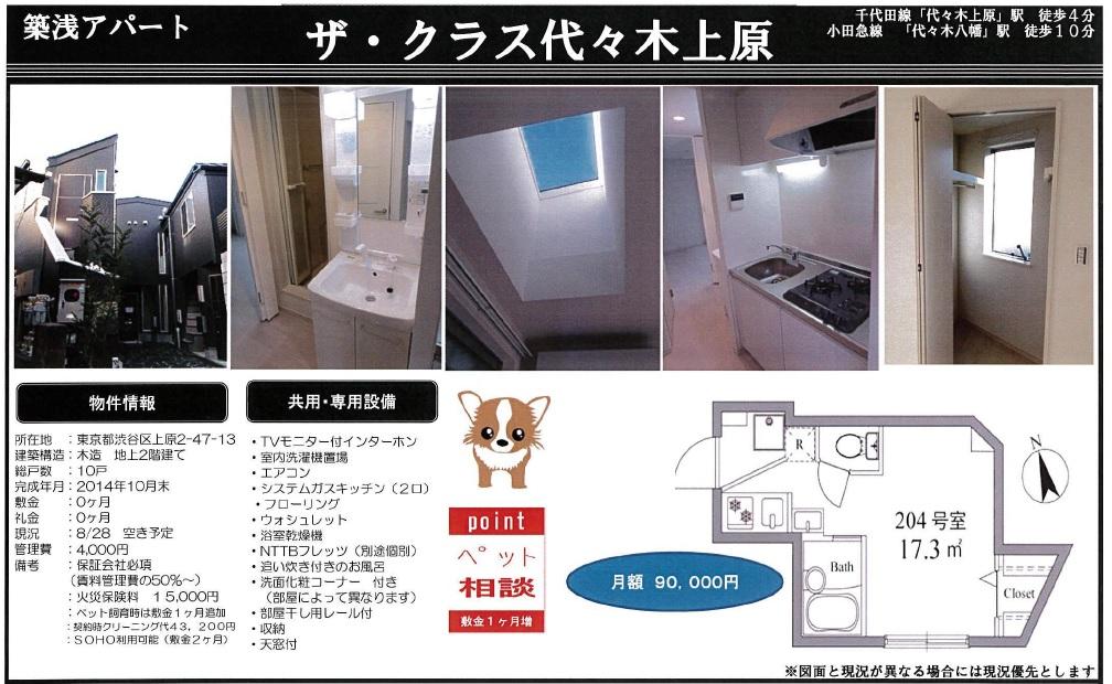 f:id:yoyogiuehararealestate:20160803102612j:plain
