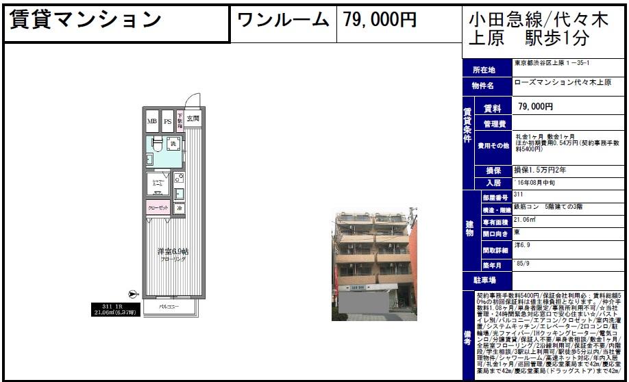 f:id:yoyogiuehararealestate:20160803102930j:plain