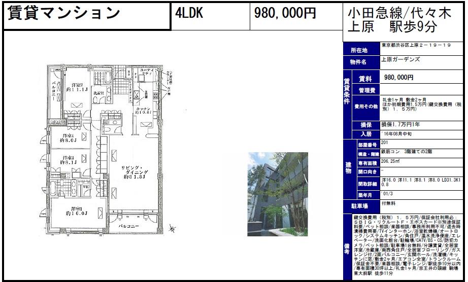 f:id:yoyogiuehararealestate:20160803102958j:plain