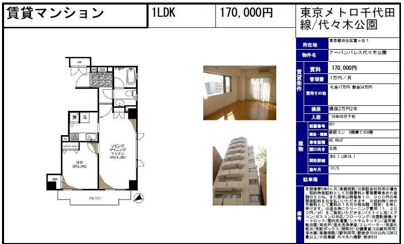 f:id:yoyogiuehararealestate:20160806091414j:plain