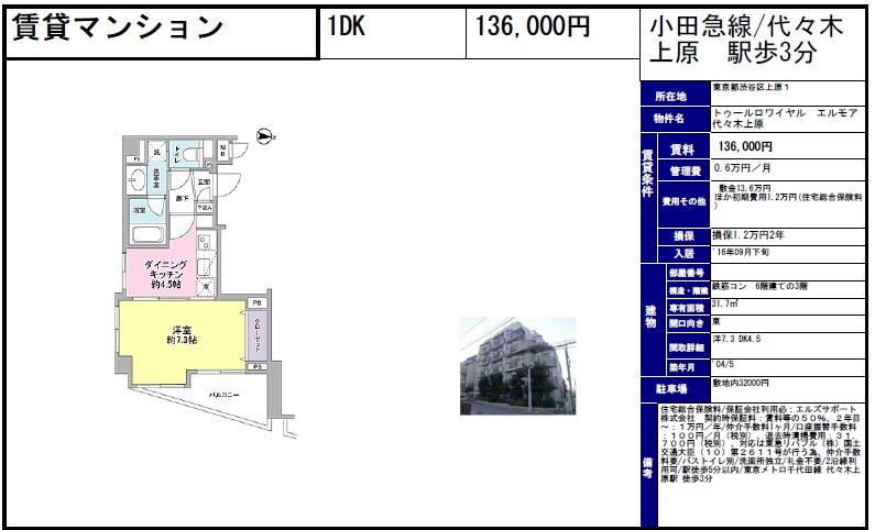 f:id:yoyogiuehararealestate:20160806091428j:plain
