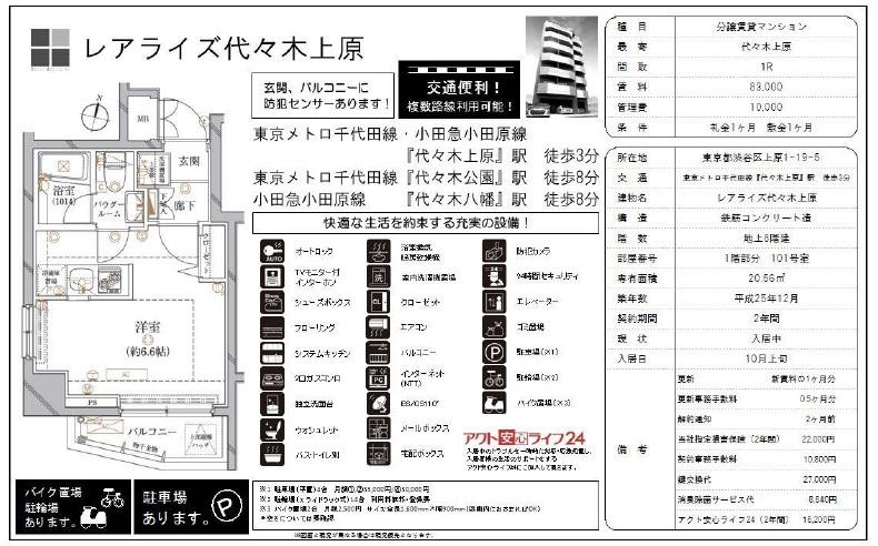 f:id:yoyogiuehararealestate:20160806092807j:plain