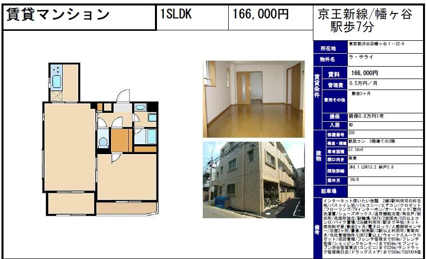 f:id:yoyogiuehararealestate:20160807082257j:plain