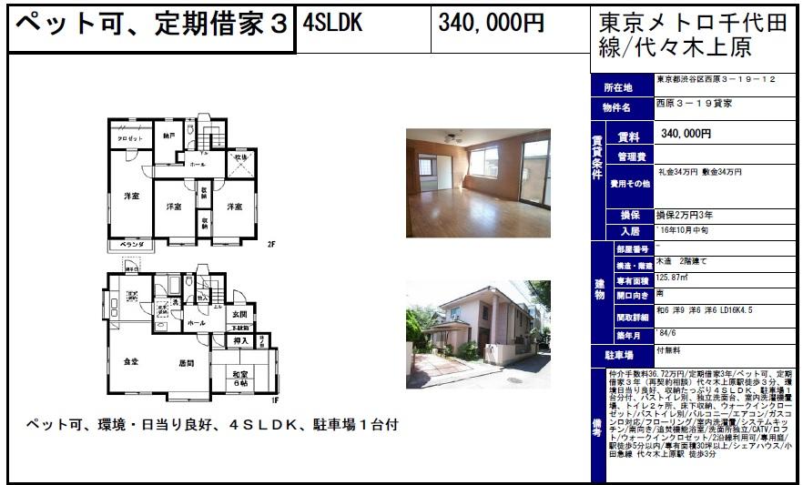 f:id:yoyogiuehararealestate:20160808095649j:plain