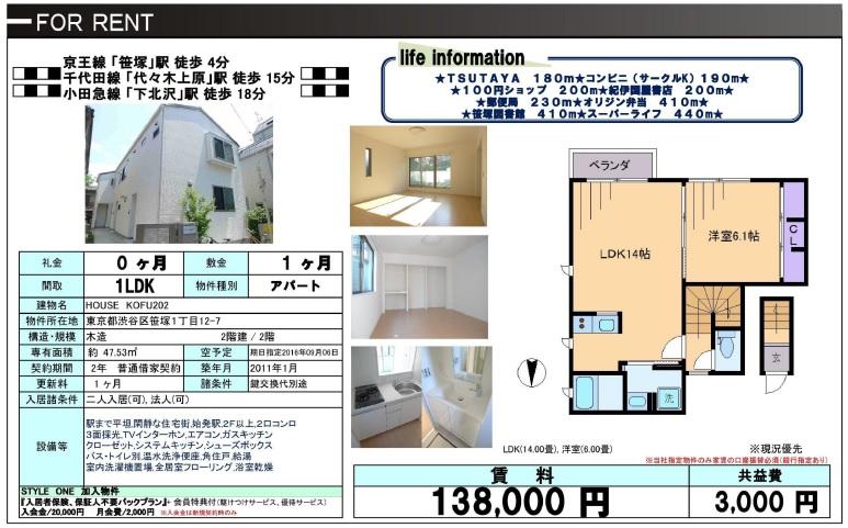 f:id:yoyogiuehararealestate:20160808100016j:plain