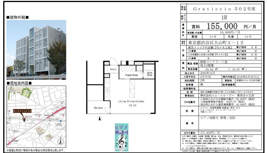 f:id:yoyogiuehararealestate:20160810110210j:plain