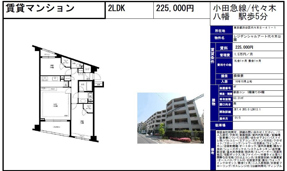 f:id:yoyogiuehararealestate:20160817121937j:plain