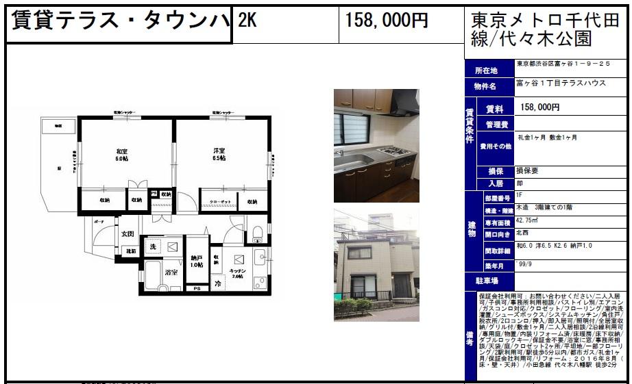 f:id:yoyogiuehararealestate:20160817121952j:plain