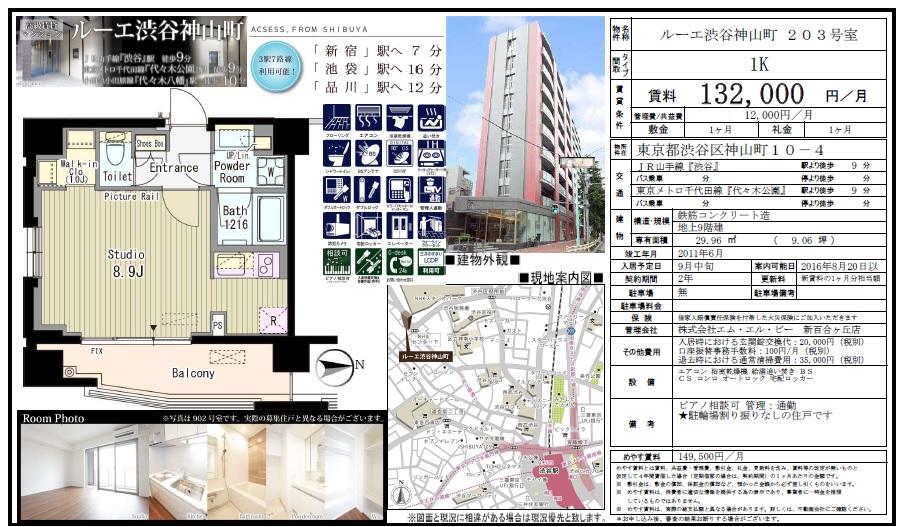 f:id:yoyogiuehararealestate:20160817122024j:plain