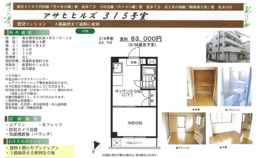 f:id:yoyogiuehararealestate:20160824091957j:plain