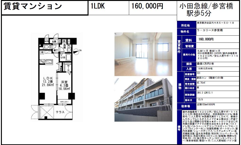 f:id:yoyogiuehararealestate:20160831101504j:plain