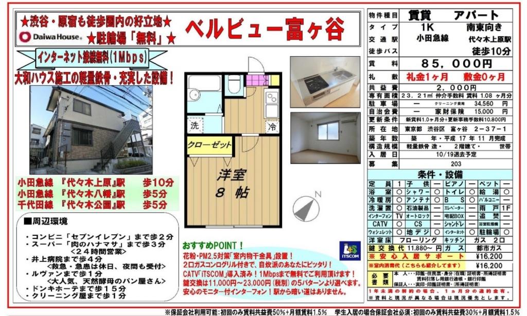 f:id:yoyogiuehararealestate:20160831101536j:plain