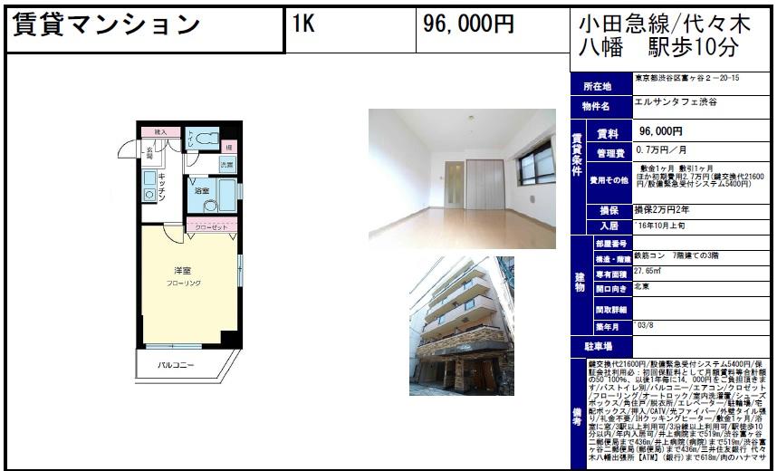 f:id:yoyogiuehararealestate:20160902084755j:plain