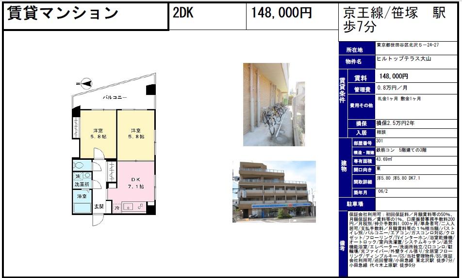 f:id:yoyogiuehararealestate:20160903231741j:plain
