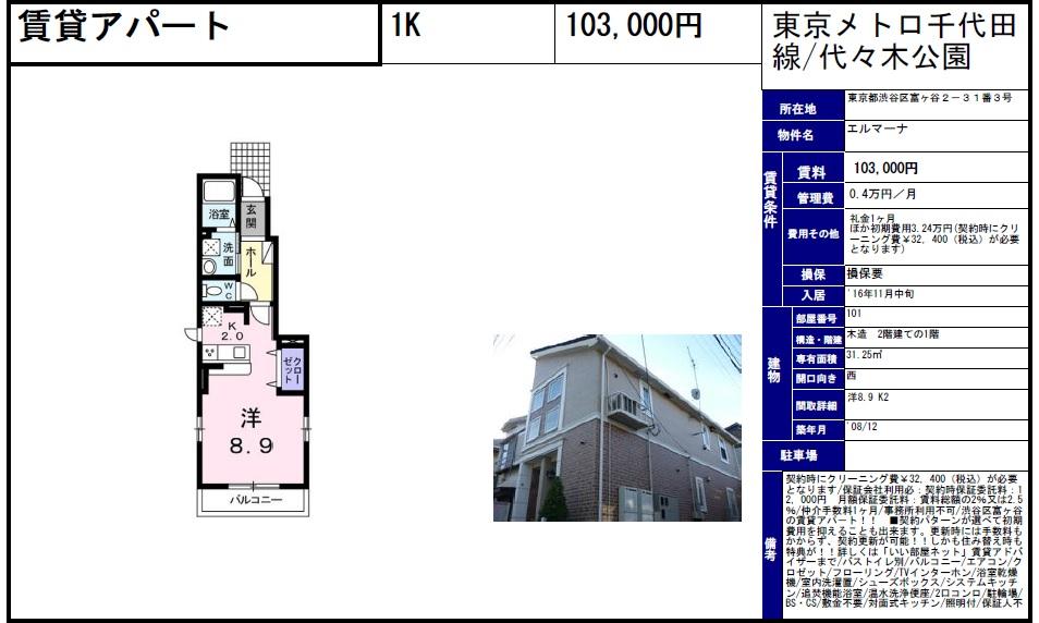 f:id:yoyogiuehararealestate:20160903231751j:plain
