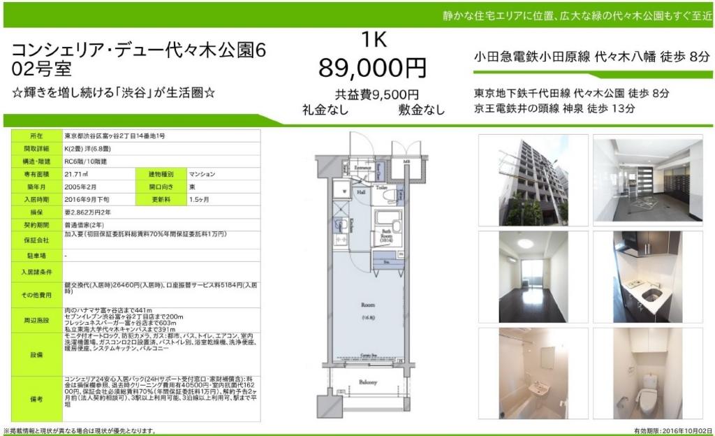 f:id:yoyogiuehararealestate:20160903231900j:plain